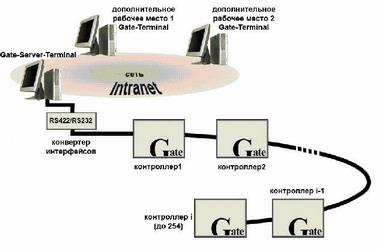 gate_net_shema_resize.jpg